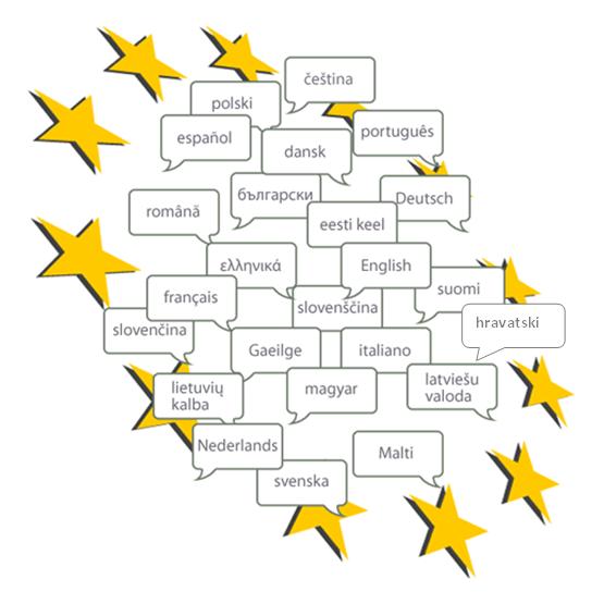 talen in europa